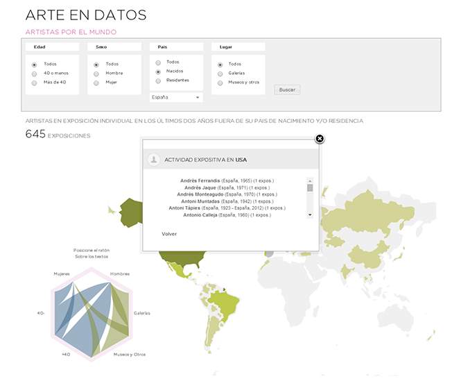 Visualizacion datos
